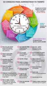 32 consejos para administrar tu tiempo